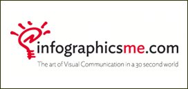 portal-infographicsme